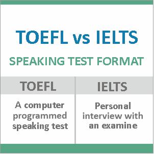 TOEFL vs IELTS speaking test format