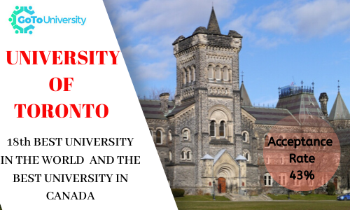 University of Toronto Acceptance Rate