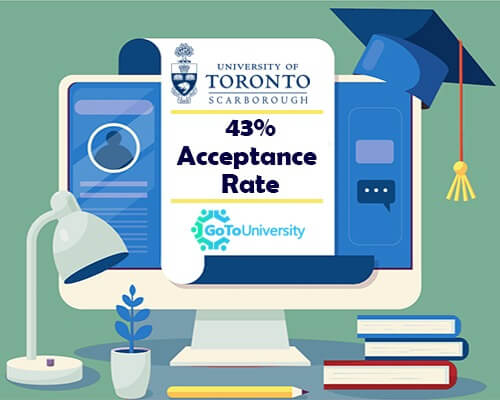 University of Toronto Admission Requirements & Acceptance Rate